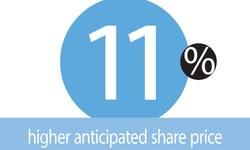 Why are successful female-led IPOs a 'rare phenomenon'?