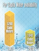 Critical issues in water economy