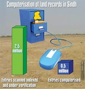 Easier access to verified land records in Sindh