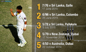Is England prepared for the Yasir threat?