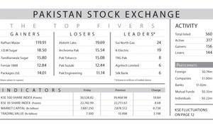 Speculation guides KSE-100 index upwards