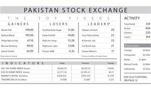 Stocks finish weekend session on bullish note