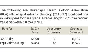 Cotton price higher on sustained buying