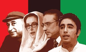 49 years of the PPP: A visual journey