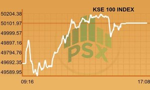 Full-day report: KSE-100 Index breaches 50,000 barrier