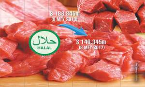 Meat exports on the decline