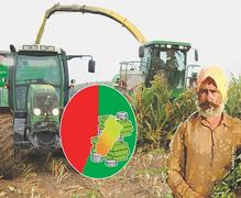 Politics of the Kissan Package
