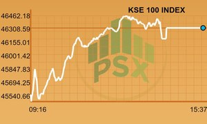 Stocks rally ahead of Eid holidays