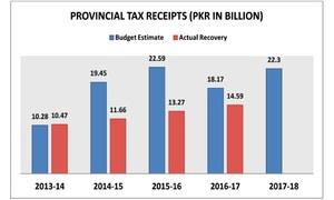 KP: weak internal resource mobilisation