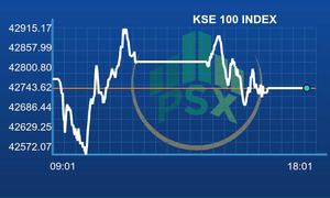 PSX closes flat as volumes remain low