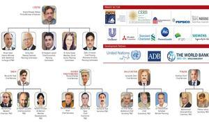 Champions of SDGs in Pakistan