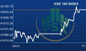 PSX closes week on positive note; benchmark gains 530 points