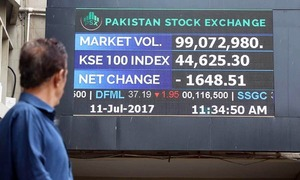 Five things that ail the Pakistan stock market