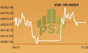 Pakistan Stock Exchange closes flattish after last trading session of the week