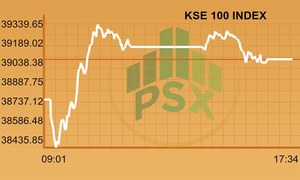 PSX closes week on positive note as benchmark index climbs 295 points