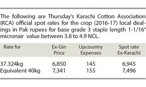 Cotton market stabilises