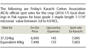 Cotton prices climb to six-year high of Rs7,500