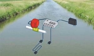 Sensors being installed to detect water theft in Punjab