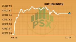 Stocks close green as domestic investors wake up to rally