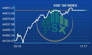 Bullish run continues at PSX as benchmark index gains 719 points