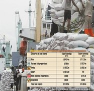 Food exports gains not enough to plug deficit