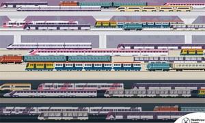 اس تصویر میں کونسی ٹرین غلط سمت میں جارہی ہے؟