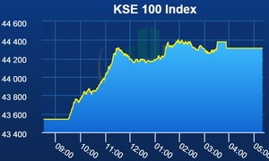 Stocks surge, triggered by surprise devaluation of rupee