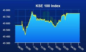 PSX opens the week in green; benchmark index climbs 181 points