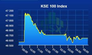 PSX falls flat after early buying frenzy
