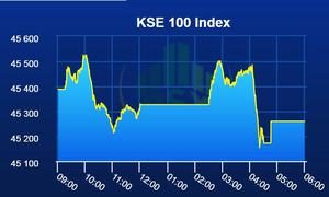 PSX ends week in negative as benchmark index loses 128 points
