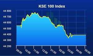 PSX continues in the red as benchmark index loses 158 points