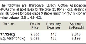 Commodities: New cotton crop deal at Rs8,100