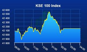 With uncertainty over elections gradually subsiding, PSX opens week in the green