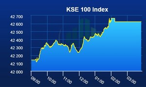 Bulls dominate PSX as benchmark index gains 484 points