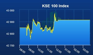 PSX lands flat after range-bound session