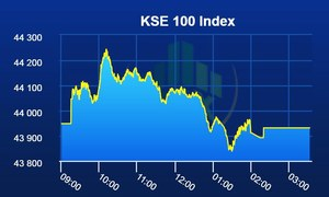 PSX opens week on flat note