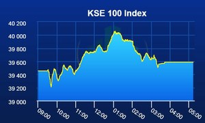 PSX closes in green as benchmark index gains 134 points