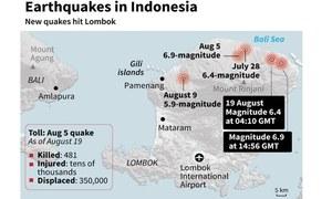 Quake rocks Indonesia's island again