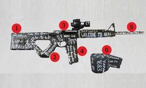 نیوزی لینڈ: دہشت گرد کی بندوق پر درج عبارات کا مطلب کیا ہے؟