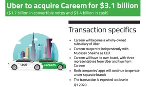Careem to continue operation after acquisition by Uber