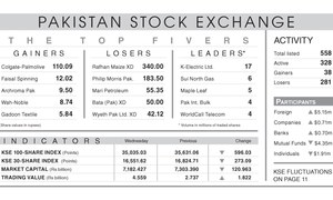 Stocks plunge 596 points on mutual fund selling