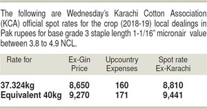 Commodities: Trading picks up on cotton market