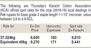 Commodities: Cotton market stable
