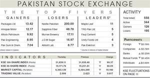 Stocks edge lower amid political noise