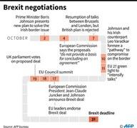 UK, EU in tentative Brexit deal, but hurdles remain