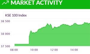 اسٹاک مارکیٹ میں تیزی کا رجحان جاری