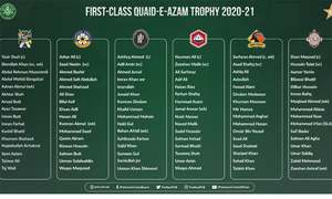 Squads named for Quaid Trophy