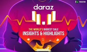 2.5+ million shopaholics visited Daraz in the first 24 hours of 11.11