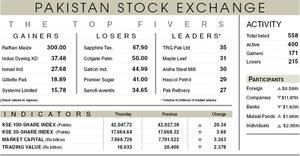 Stocks flat amid lack of triggers