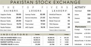Stocks extend losses on profit-taking